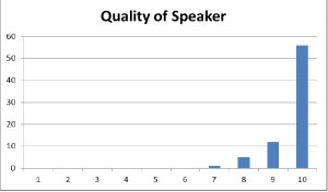 Francois Muscat Speaker Evaluation