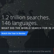 What did the world search for in 2012?