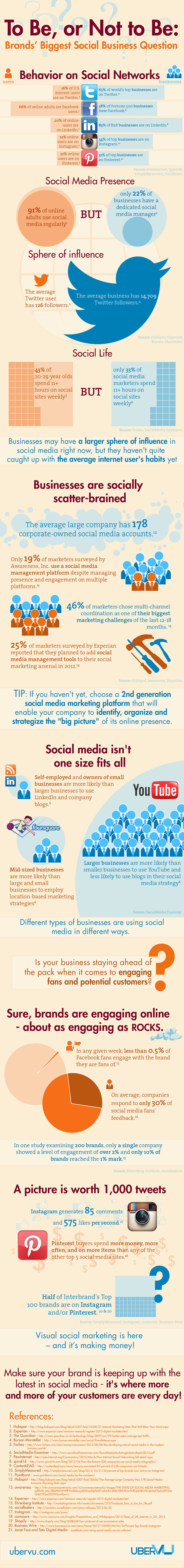 SocialBusinessInfographic_FINAL